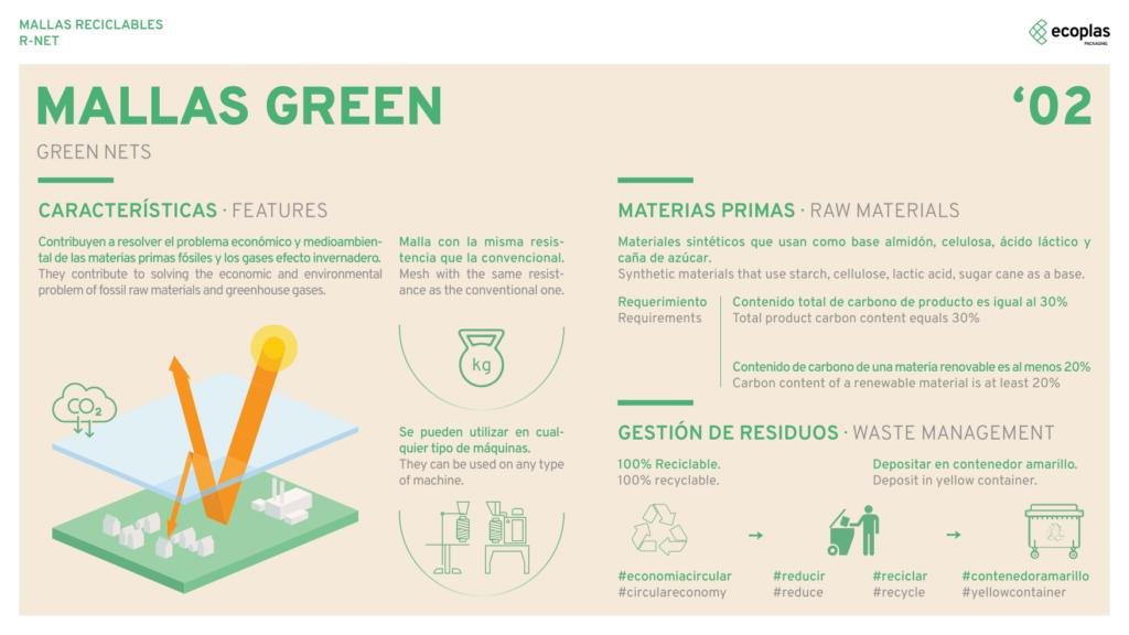 Mallas Green