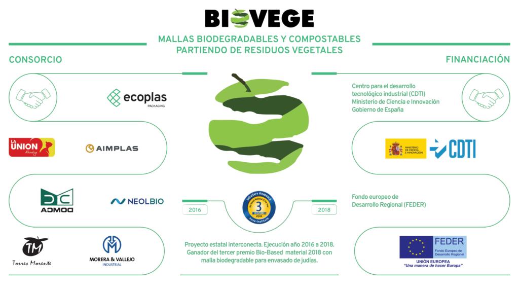 Proyecto Biovege