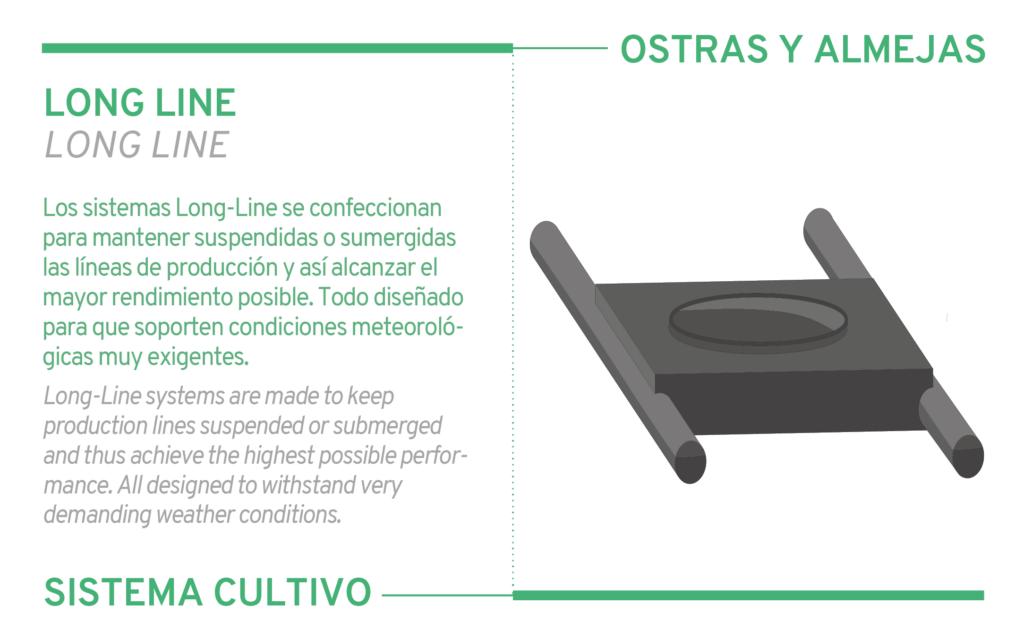 Sistema longline
