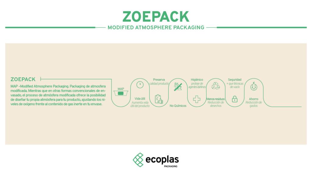 Proyecto Zoe Pack